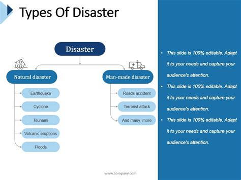 natural disasters slideshare images  disaster