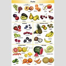 Fruit  Definition For Englishlanguage Learners From Merriamwebster's Learner's Dictionary