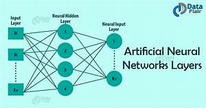 Artificial Neural Network (ANN) in Machine Learning ...