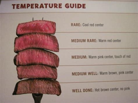 steak temperatures the steak temperature guide thats new to the menu good idea 08 june 15 picture of
