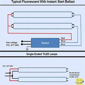 Wiring Diagram How To Bypass Ballast For Led Tube