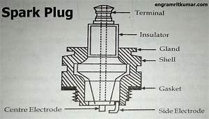 What Is Spark Plug And Difference Between The Fuel