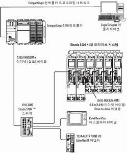 Kinetix 5500 Ethernet  Ip  Uc11c Ubcf4  Ubaa8 Ud130  Ub4dc Ub77c Uc774 Ube0c   Uc5f0 Uacb0     Ub124 Uc774 Ubc84  Ube14 Ub85c Uadf8