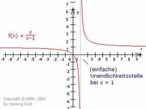 Asymptote Berechnen Gebrochen Rationale Funktion : definitionsl cken rationale funktionen ~ Themetempest.com Abrechnung