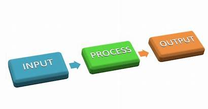 System Business Input Output Process Subsystems Science
