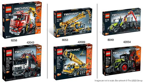 technic sets 100 technic sets filsawgood technic