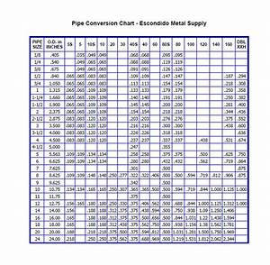Construction Schedule Bar Chart Does The Wall Thickness On A Nominal Bore Size Pipe Change