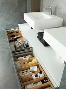 Idee Salle De Bain Pas Cher. idee renovation salle de bain ...