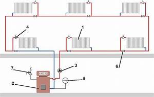 Mon Radiateur Ne Chauffe Pas : radiateur electrique qui claque quand il chauffe ~ Mglfilm.com Idées de Décoration