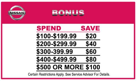 51870 Nissan Of Coupons by Quirk Nissan Service Coupons Specials Massachusetts