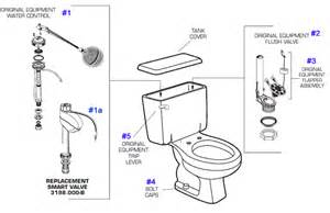 water ridge kitchen faucet manual kohler toilet tank parts diagram kohler free engine image for user manual