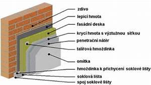 Zateplení fasády vatou cena za m2