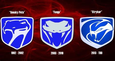 A Closer Look At The 2013 Viper Logo