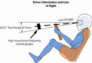 Car Driver Ergonomics Basics  U0026 Design Tips