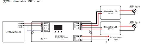 2 channel ac triac dmx512 dimmer sr 2102ac