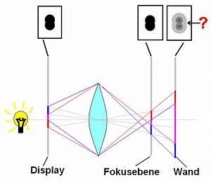 Lichtbrechung Berechnen : mp forum optische berlagerung von gau kurven matroids ~ Themetempest.com Abrechnung