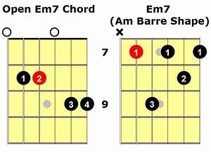 Em7 Guitar Chord  An Essential Guide