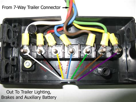 electrical junction box wiring pigtail electrical free