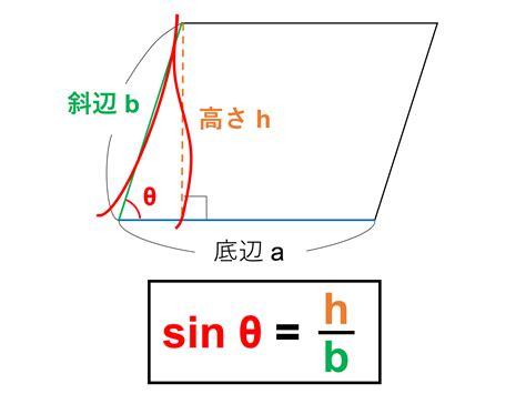 ベクトル 平行 四辺 形 面積
