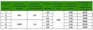 Elektroheizung Kosten Rechner : bhkw kosten rechner fr strom und wrme with bhkw kosten rechner fabulous mit with bhkw kosten ~ Orissabook.com Haus und Dekorationen