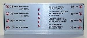 Xke Fuse Box
