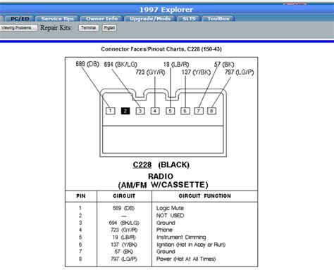 2002 Mercury Mountaineer Wiring Diagram by Part Diagram 2002 Mercury Mountaineer Downloaddescargar