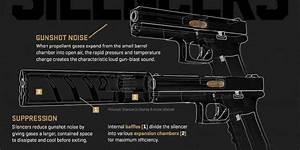 Finally  A Gif To Teach You How A Gun Silencer Works