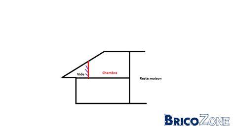 condensation chambre chambre condensation paroi gyproc isolation
