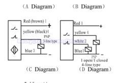 true freezer   wiring diagram sample