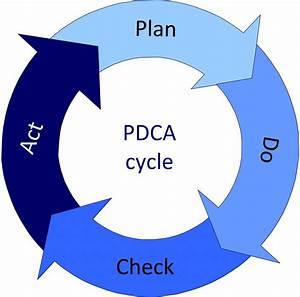 business plan writer pro top dissertation help mr price business plan