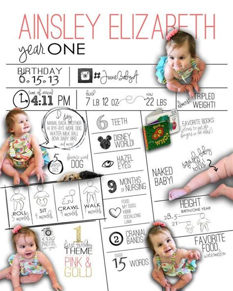 First Birthday Infographic Poster Printable Jpeg, All. Cognos Report Studio Case Statement. Web Design And Development Company. Send Email As Someone Else Lipa Energy Audit. Paris Long Term Apartment Rentals. Bcom Accounting Subjects Credit Rewards Cards. Naturopathic Doctor Schools Online. Best Medical Billing And Coding Schools. Electronic Medical Record Glasgow Rental Cars