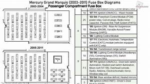 Mercury Grand Marquis  2003-2011  Fuse Box Diagrams