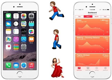 iphone health app ŷhat analyzing iphone step data Iphon