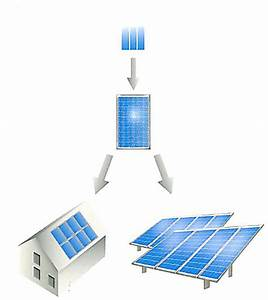 Wie Wird Ein Dach Gedämmt : was ist ein solarmodul und wie wird es hergestellt der ~ Lizthompson.info Haus und Dekorationen