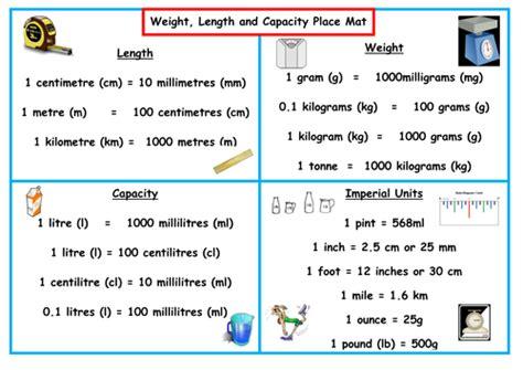 Maths Measurement Conversion Place Mat (kg,g,l,ml,cm,km,m