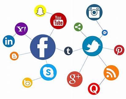 Social Marketing Technology Disruptive