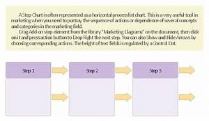 Step Chart