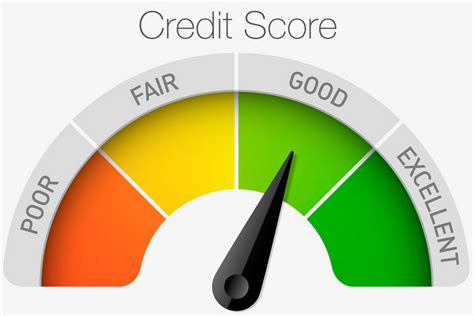 The rate of interest is determined by the likelihood of default. 7 Proven Ways to Increase your CIBIL Score to 800 ...