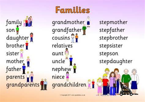 families word mat sb sparklebox