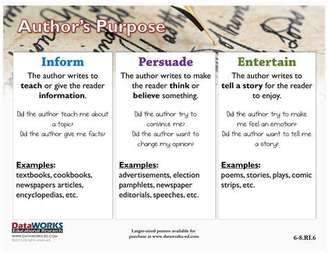 Author's Purpose. #ela #edi #explicitdirectinstruction