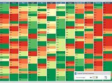 AddInWorld SmartTools Jahreskalender Pro 2018 für Excel