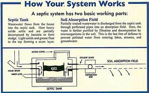 Residential Septic Systems Made Easy To Understand