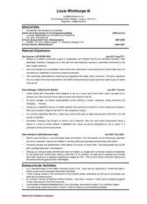 commercial banker cover letter community representative