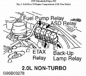 Where Is The Mpi Or Asd Relay Located On A Non