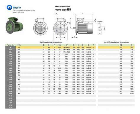 Electric Motor Sizes by Iec80 B5 Electric Motor Free 3d Model Dwg Ipt Stp