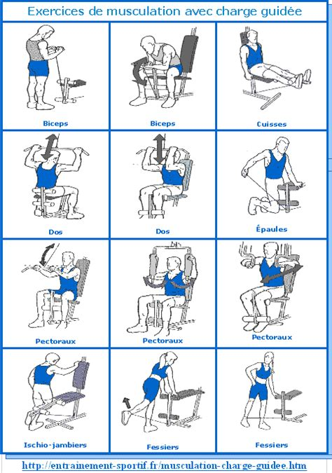 25 best ideas about salle musculation on