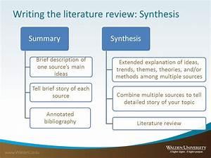 Good Synthesis Essay Topics curriculum vitae written in english creative writing prizes homework help english literature