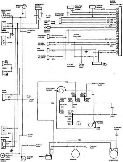 85 Chevy Truck Wiring Diagram | Chevrolet Truck V8 1981