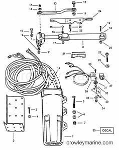 Remote Power Steering Kit