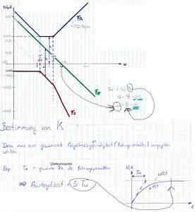 Zeitkonstante Berechnen : reglerentwurf bodediagramm verfahreb ~ Themetempest.com Abrechnung